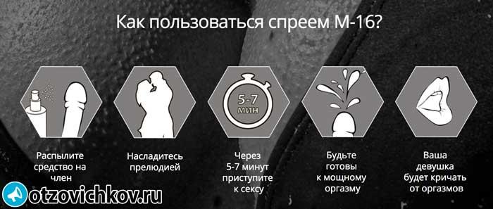 Спрей м16 инструкция по применению для женщин