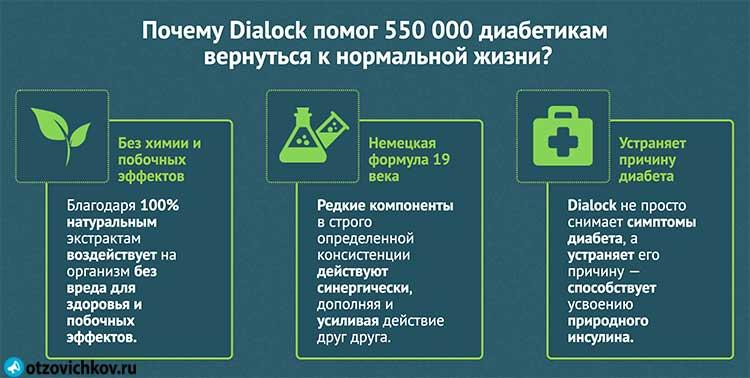препарат dialock