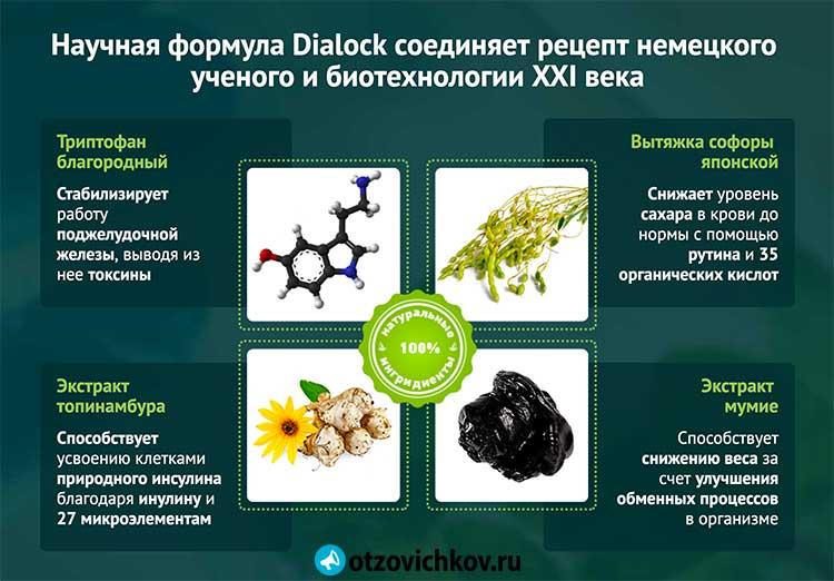 средство от диабета dialock