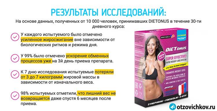 диетонус противопоказания